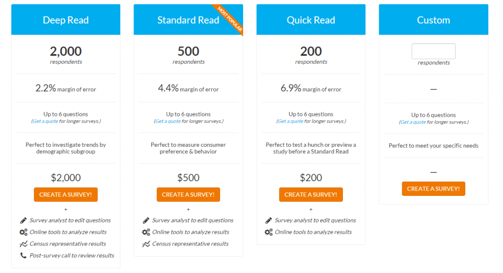 Image of Survata's plans with prices