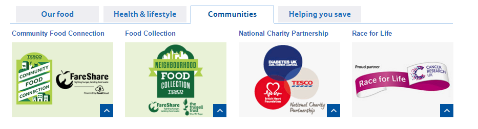 Image of Tesco.com communities