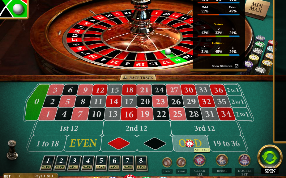 Image of roulette table