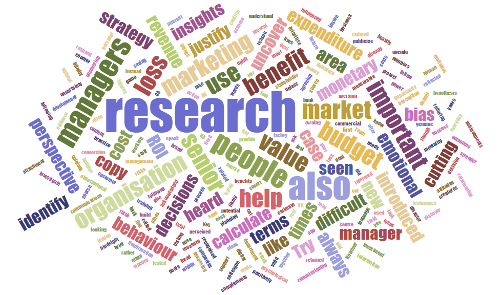 What do business people think about market research?