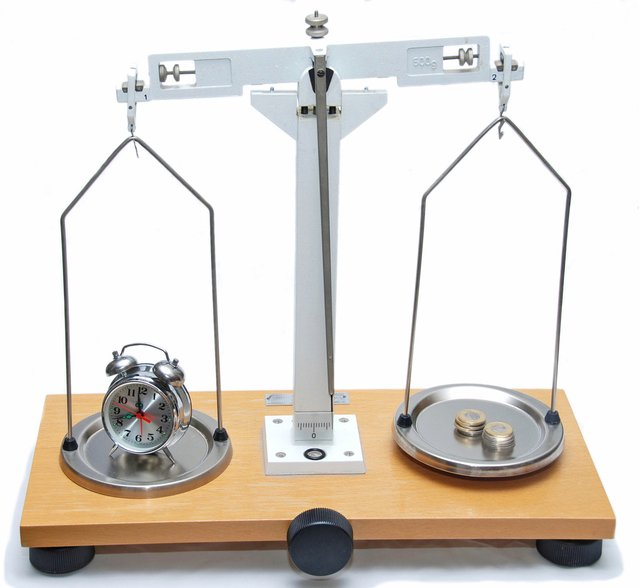 Image of weighing scales for time and money