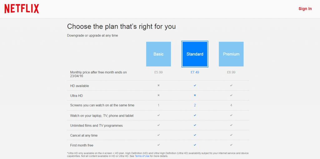 Image of Netflix.com pricing plans