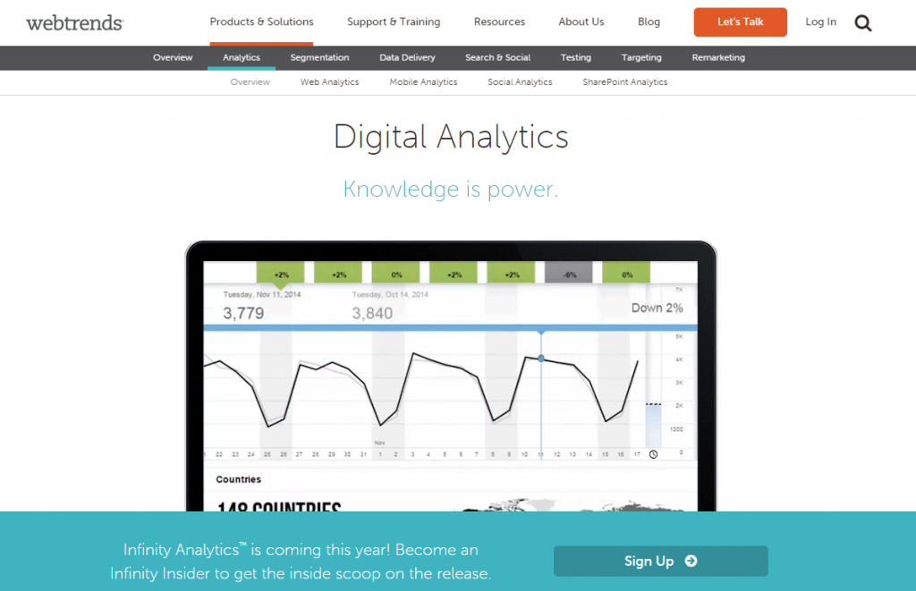 Image of Webtrends Analytics homepage