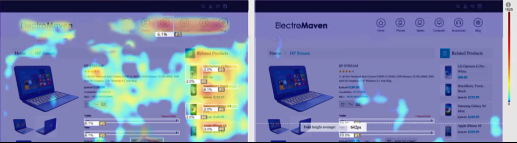 Image of two webpage click heatmaps