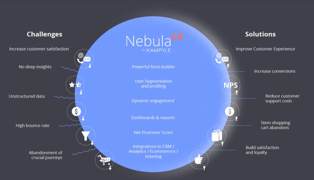 Nebula by Kampyle
