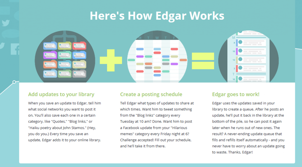 Image of Edgar.com homepage