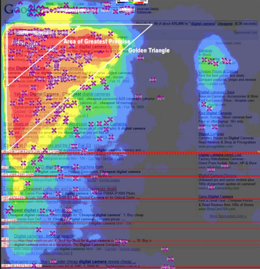 image of Google search Golden Triangle eye tracking study