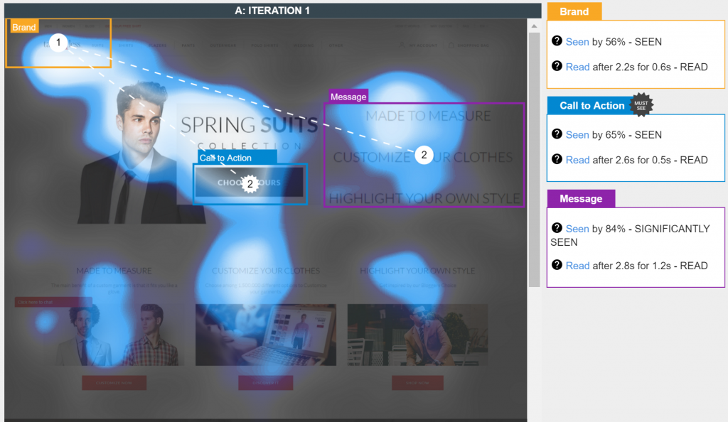 Image of eye tracking web page study from Sticky.ad