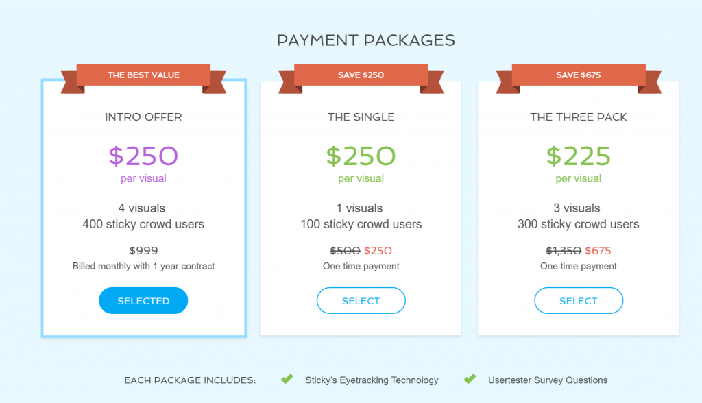 Image of Sticky.ad payment packages