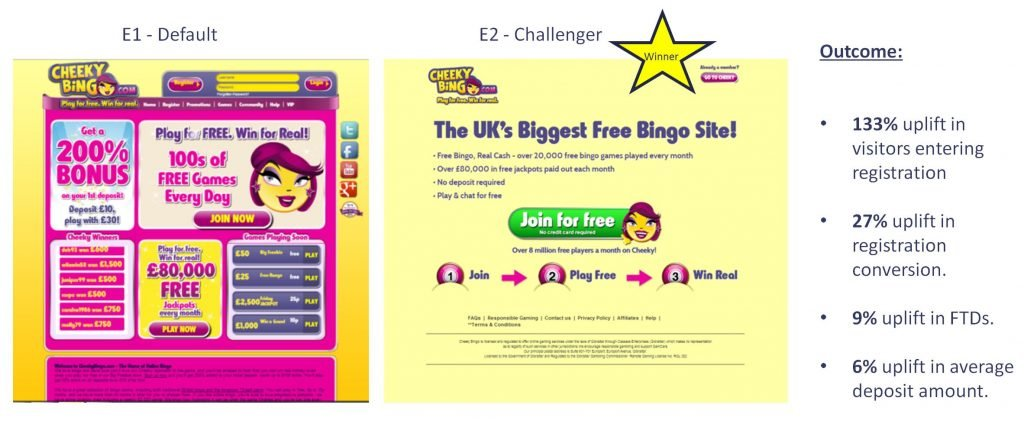 Image of example of A/B split test on Cheekybingo.com