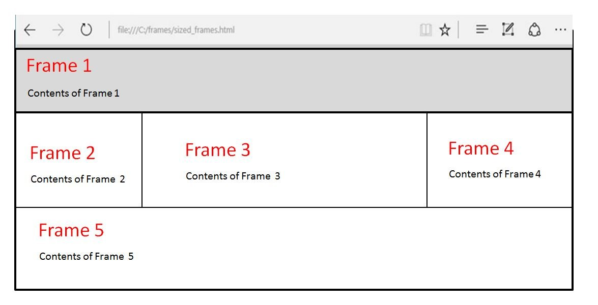 Image of web page using frames