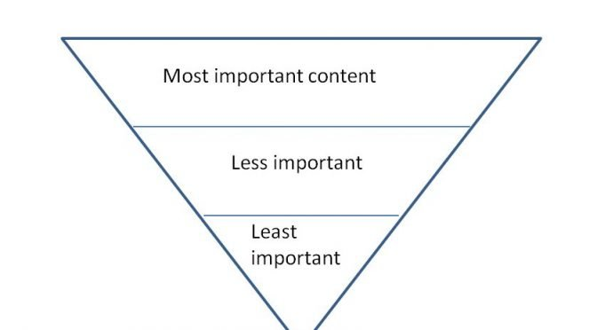 Image of inverted pyramid writing style