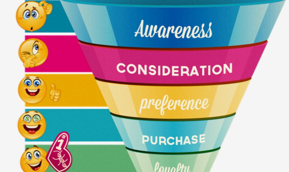 Image of sales funnel