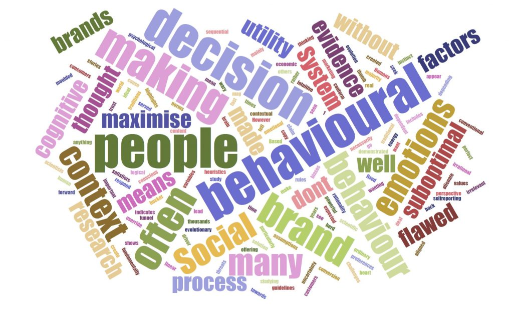 Image of behavioural economics word cloud