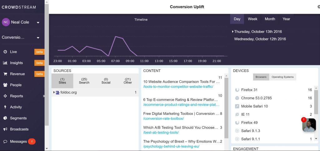 Image of Crowdstream.io insights dashboard