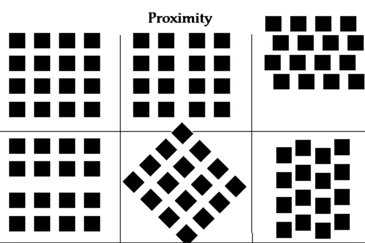 Image of how shapes explain the proximity effect