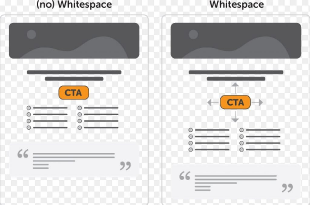 Image of how to use white space in design