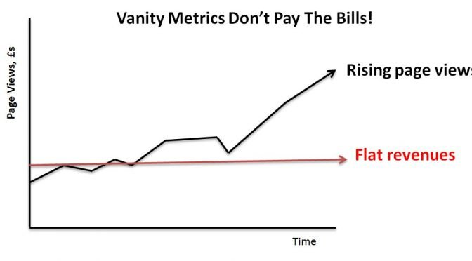 vanity-metrics-page-views-and-revenues