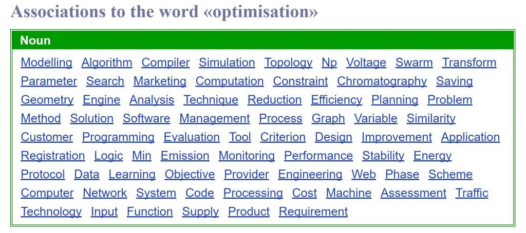 Image of words associated with the word optimisation
