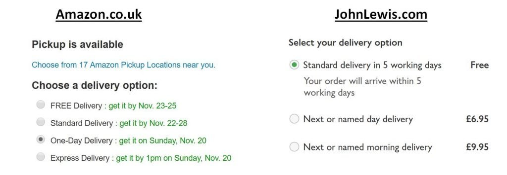 Image of default options for shipping costs from Amazon and Johnlewis.com
