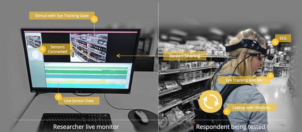 Image of eye tracking monitoring and eye tracking glasses