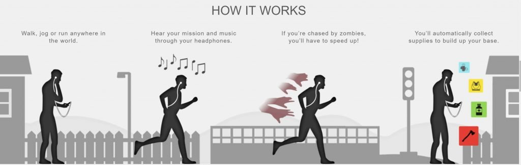 Image of zombiesrungame.com how it works