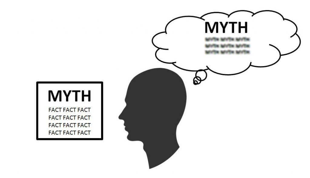 The backfire effect is a cognitive bias that influences how we react to evidence that contradicts our existing beliefs
