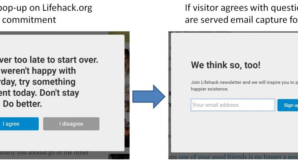 Example of how to ask a question to get commitment for improving blog sign-ups