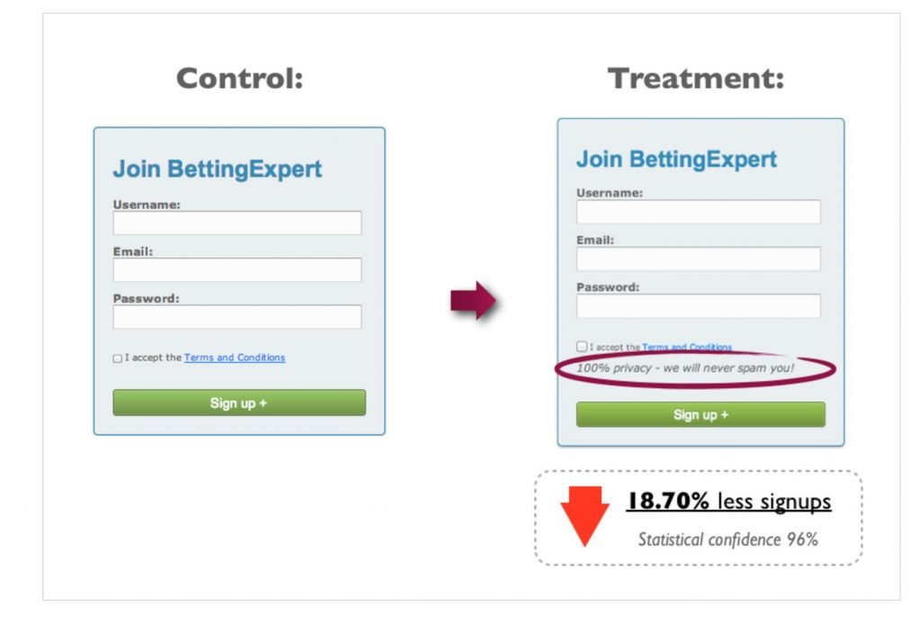 Image of A/B test for bettingexpert.com with privacy statement variant