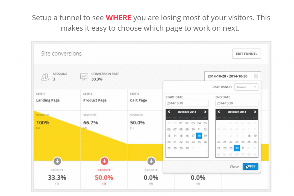 Image Hotjar conversion funnel graph