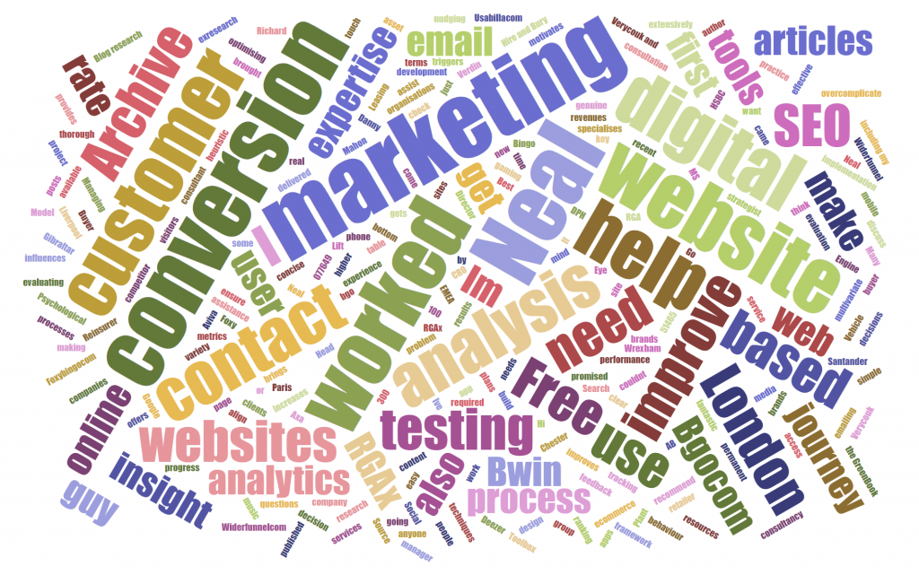 Image of word cloud for Conversion-Uplift.co.uk homepage