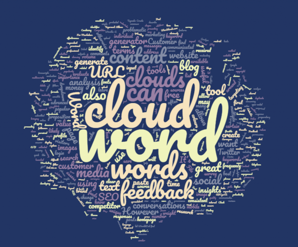 Word clouds are a great free tool that digital marketers can use to save time and money