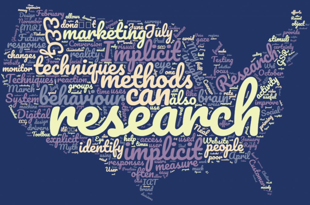 Image of word cloud generated by Wordclouds.com