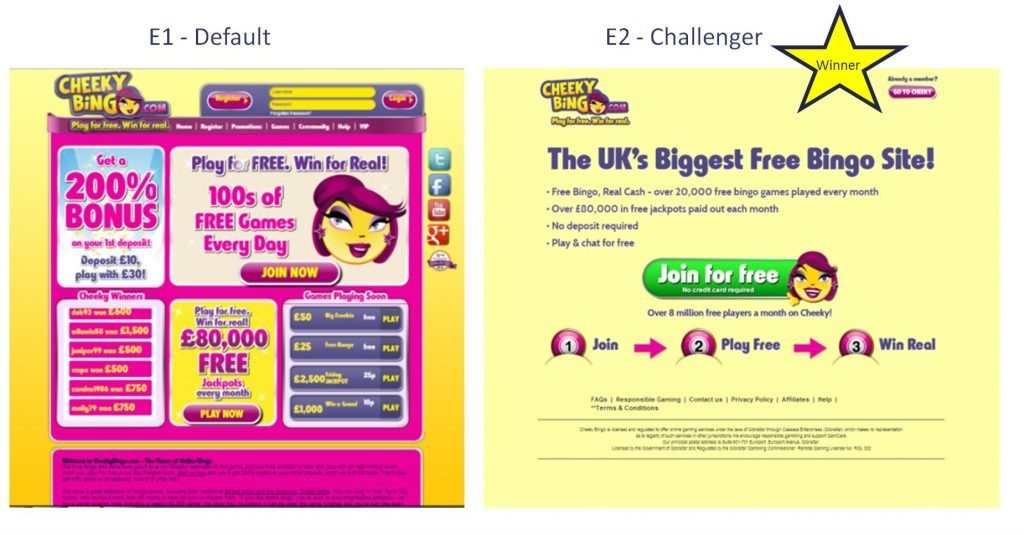 This A/B test shows the benefit of removing clutter and distractions from a landing page