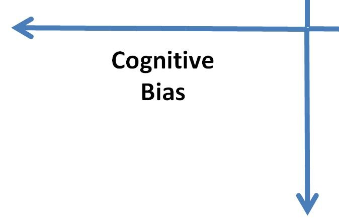 The south west quadrant decision style is prone to cognitive biases