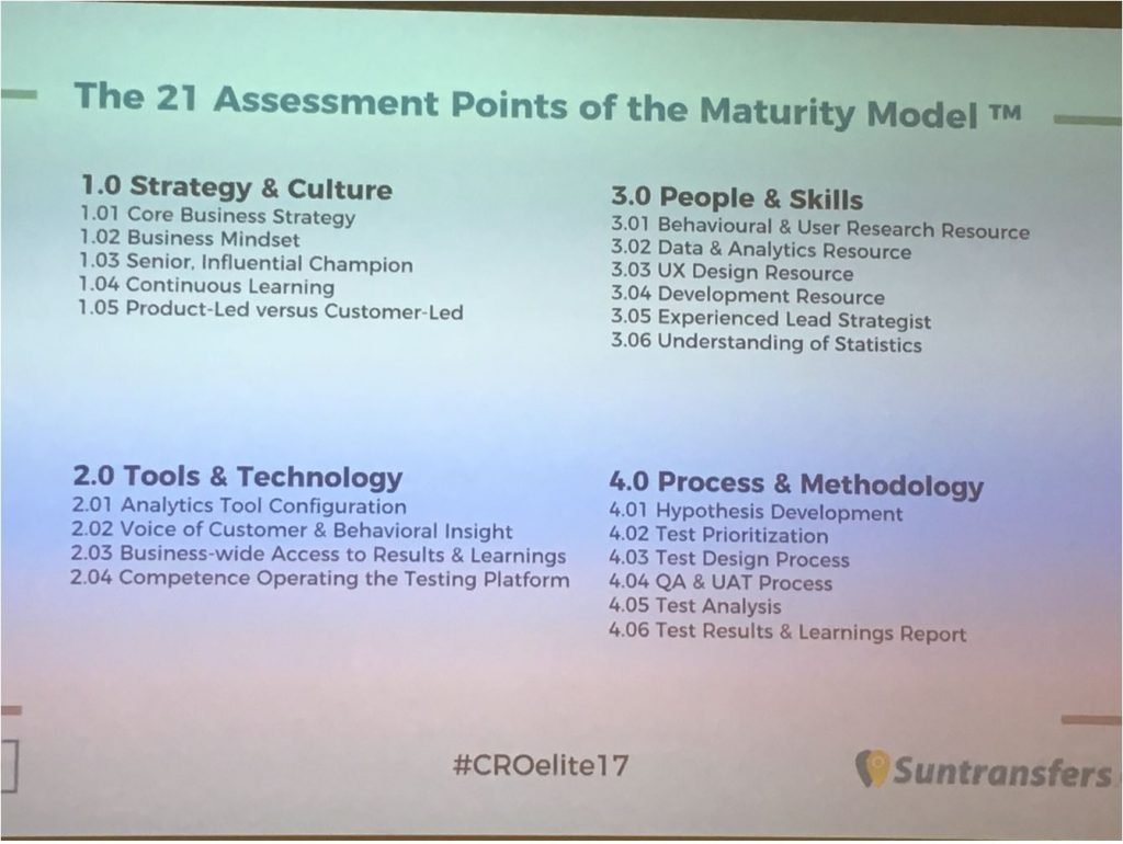 Image of 21 assessment points from PRWD CRO maturity model