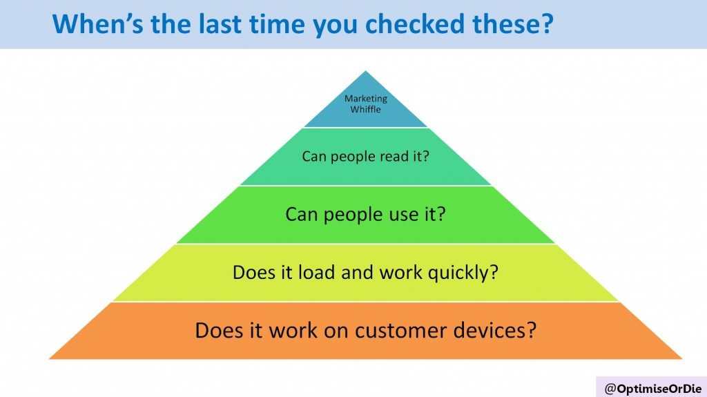Hierarchy of fixing a user experience