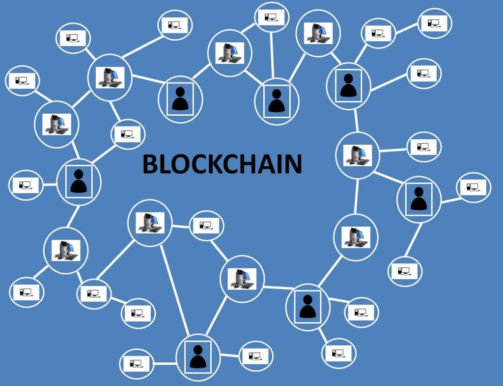Blockchain technology is mainly used for digital currencies
