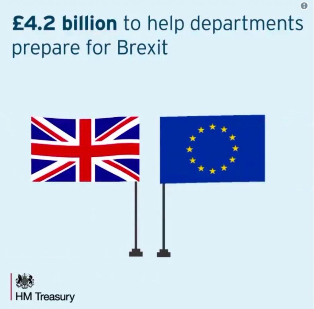 £4.2 billion to help departments prepare for Brexit