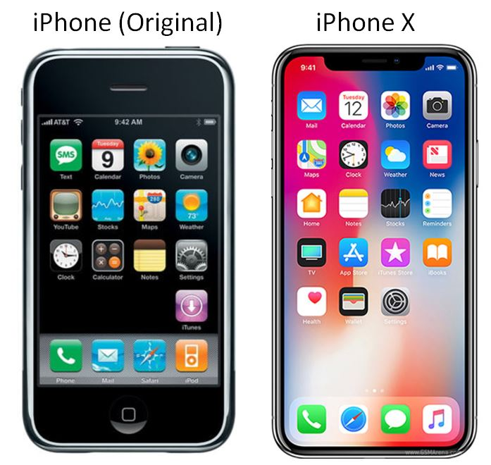 Use of digital skeuomorphism by Apple with iPhones