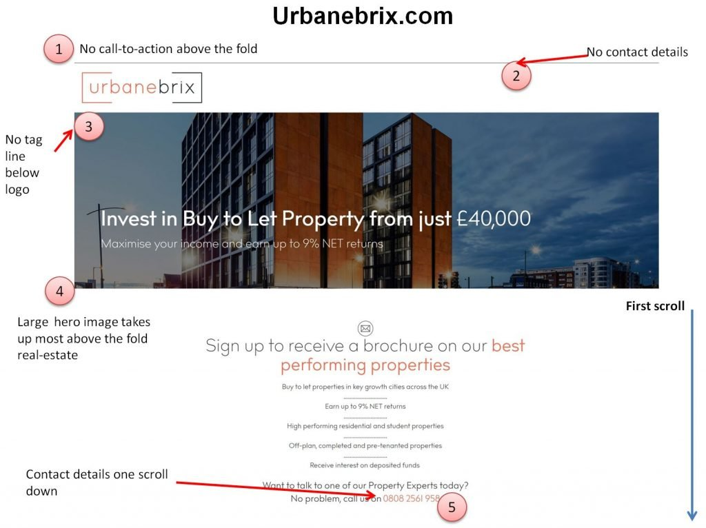 Landing page for Urbanebrix.com