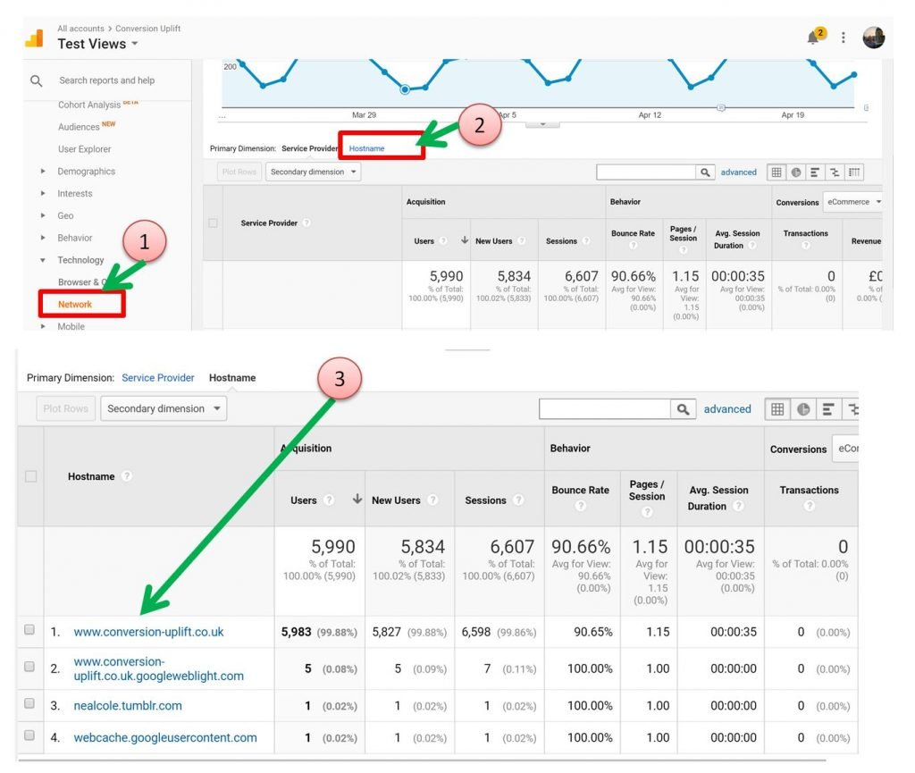 Image of Audience - Technology - Network - Hostname report in Google Analytics
