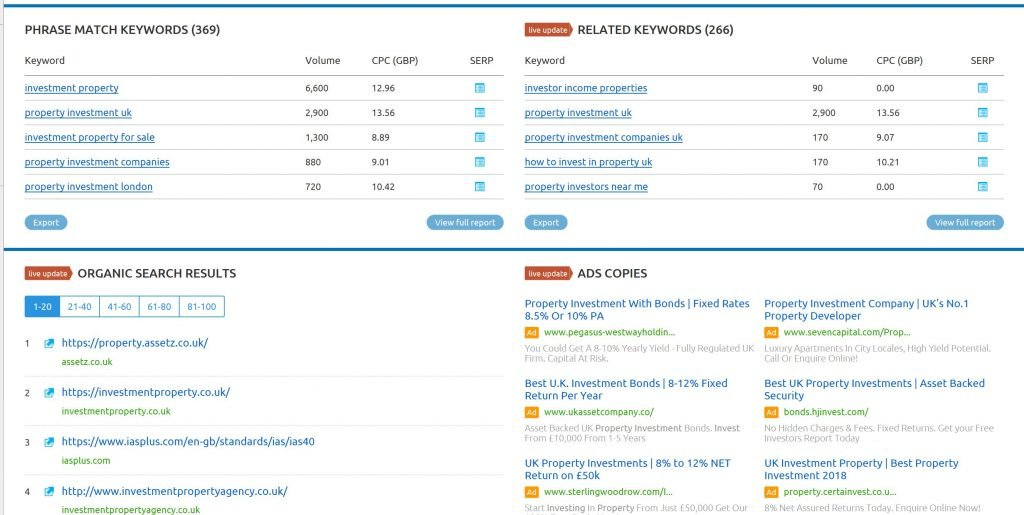 Image of SEMrush keyword overview report