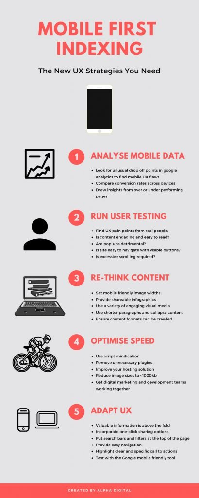 Mobile first indexing UX strategies infographic