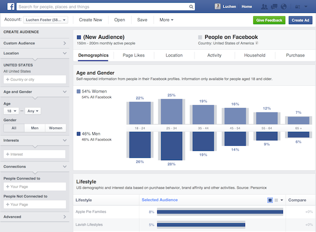 Image of Facebook Audience Insights