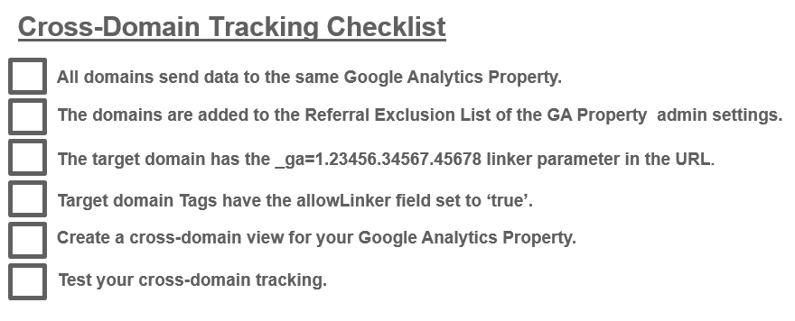 Cross-domain tracking checklist