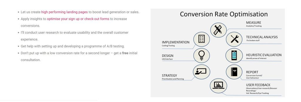 CRO 8 Step process image from home page