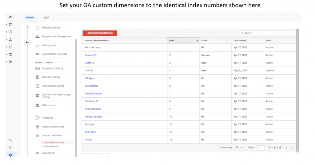 Custom dimensions in Google Analtyics
