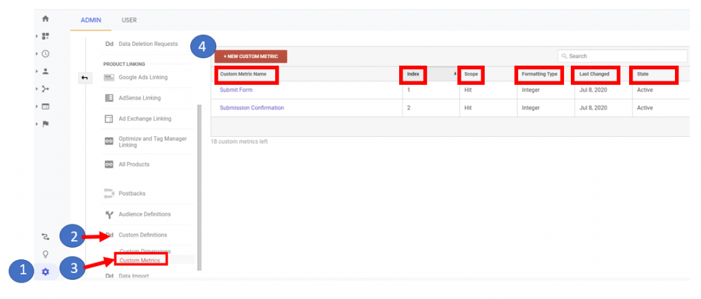 Setting up custom metrics in Google Analytics