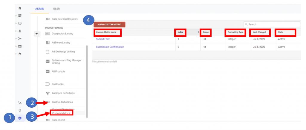 Setting up custom metrics in Google Analytics